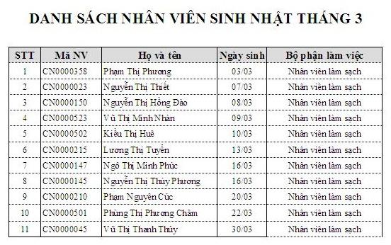 Vệ sinh công nghiệp Cleanhouse Việt Nam chúc mừng sinh nhật nhân viên