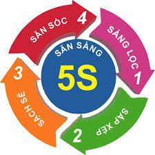 Cleanhouse áp dụng phương pháp 5S mới vào làm sach